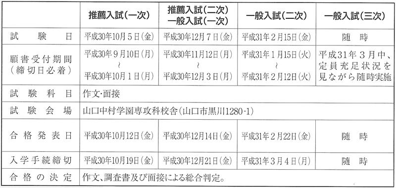 入学試験日程H31