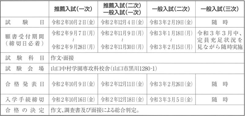 入学試験日程等